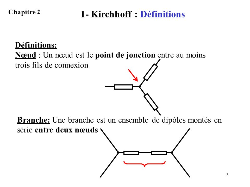 1- Kirchhoff : Définitions
