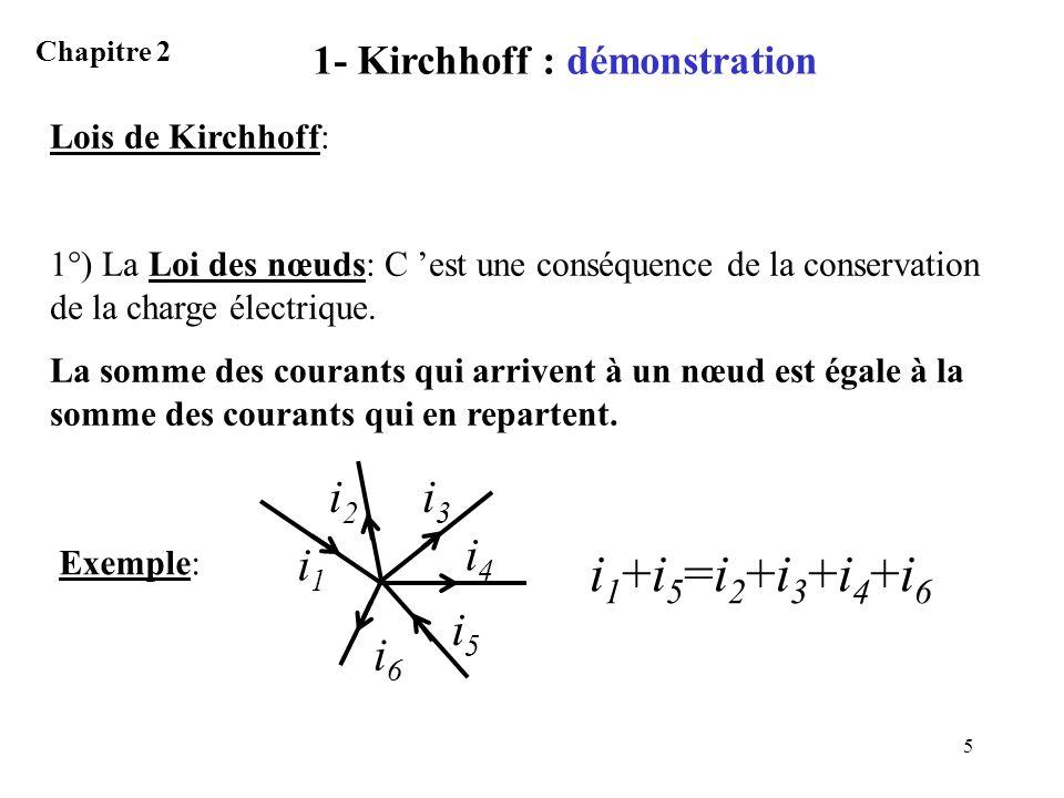 1- Kirchhoff : démonstration