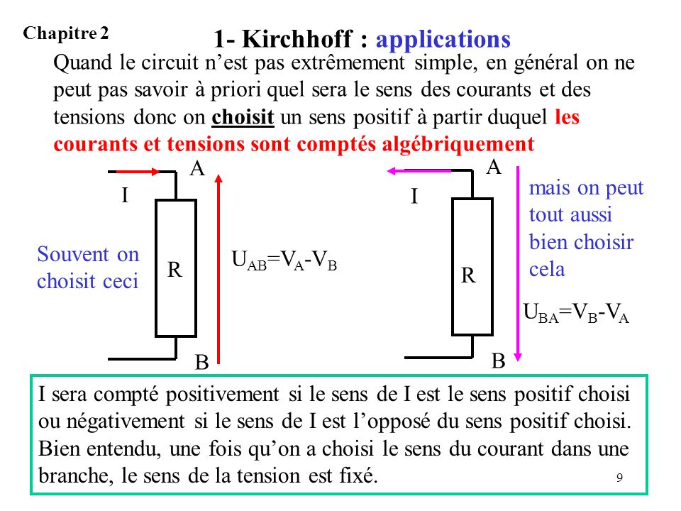 1- Kirchhoff : applications