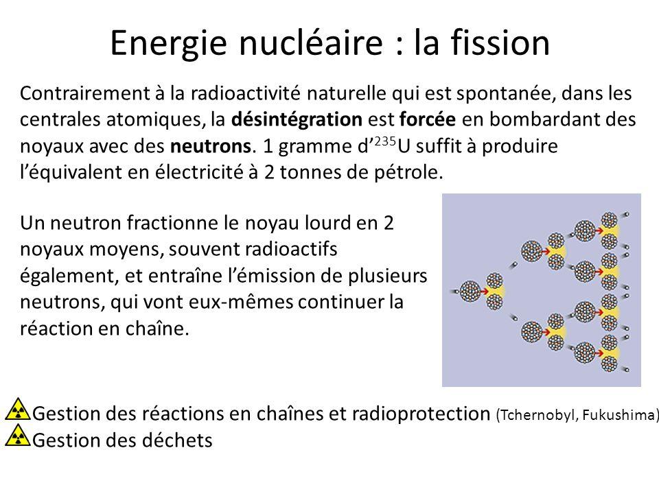 Energie nucléaire : la fission