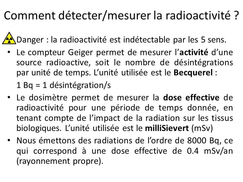 Comment détecter/mesurer la radioactivité