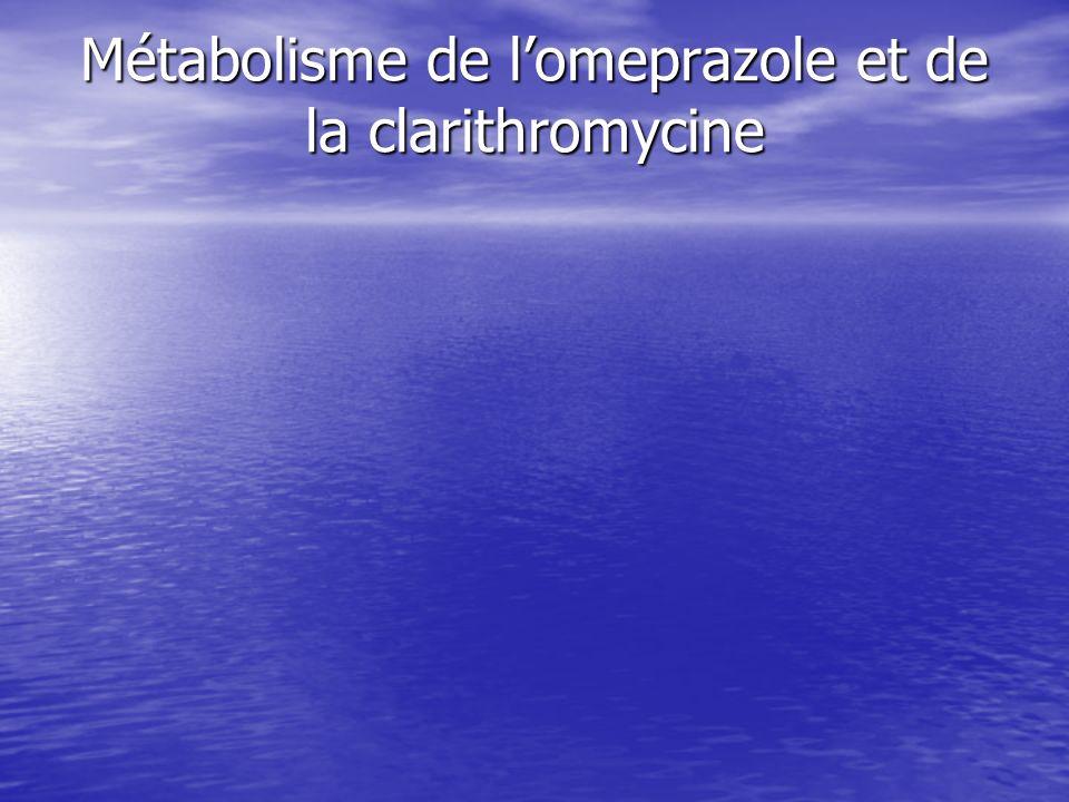 Métabolisme de l'omeprazole et de la clarithromycine