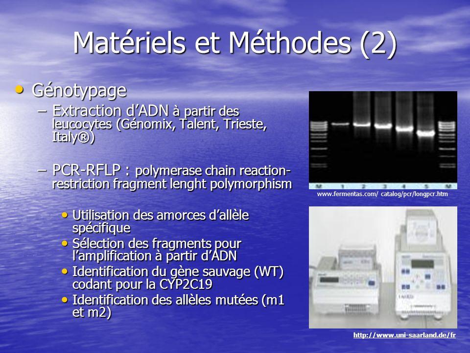 Matériels et Méthodes (2)