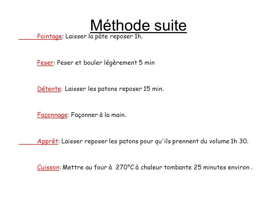 Méthode suite Peser: Peser et bouler légèrement 5 min