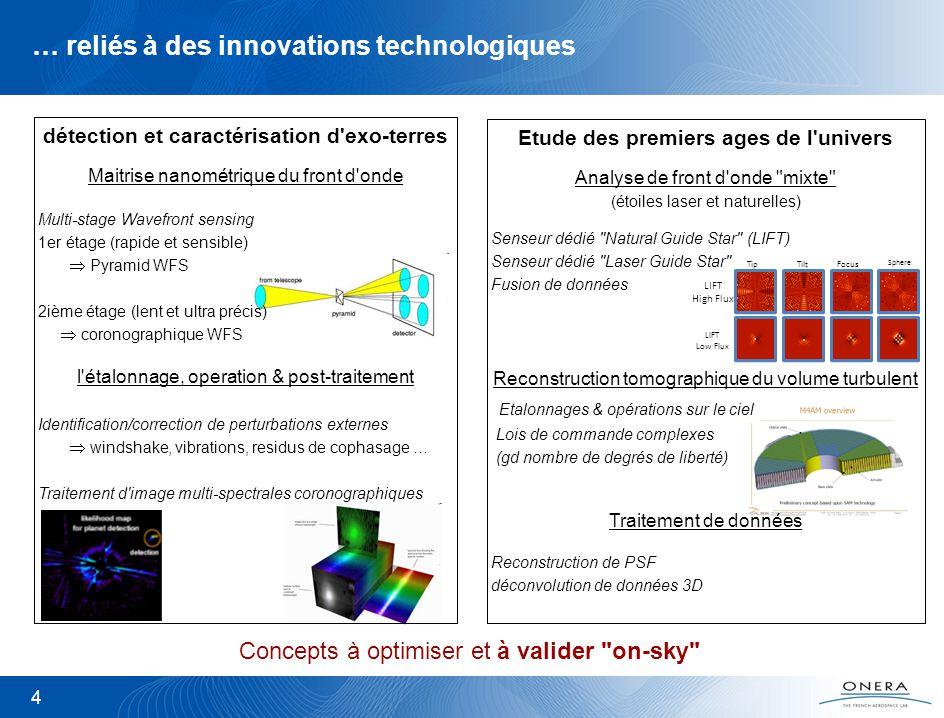 … reliés à des innovations technologiques