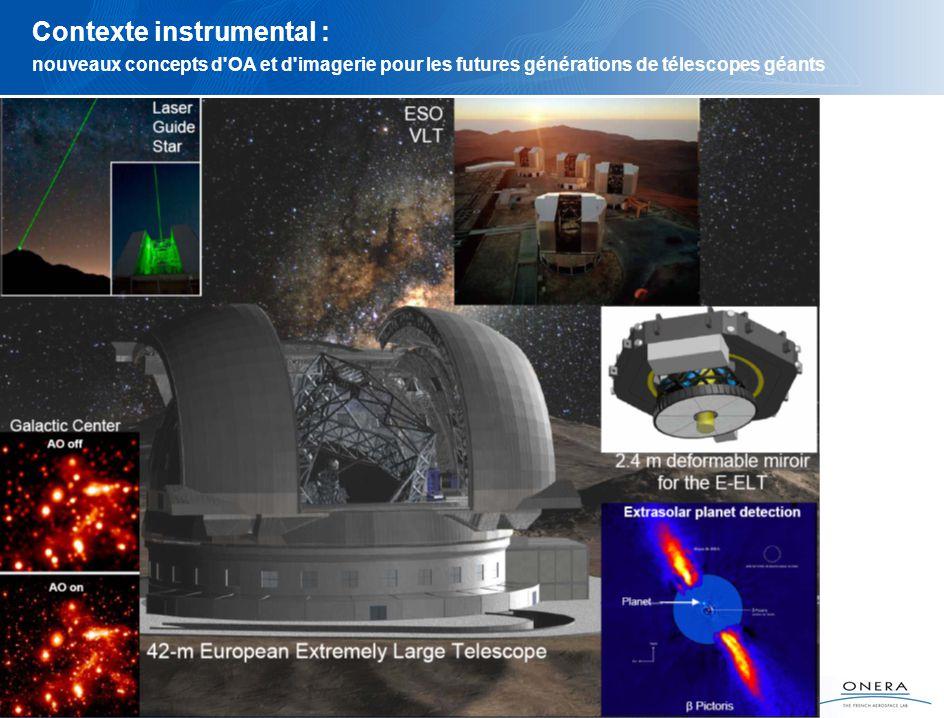 Contexte instrumental : nouveaux concepts d OA et d imagerie pour les futures générations de télescopes géants