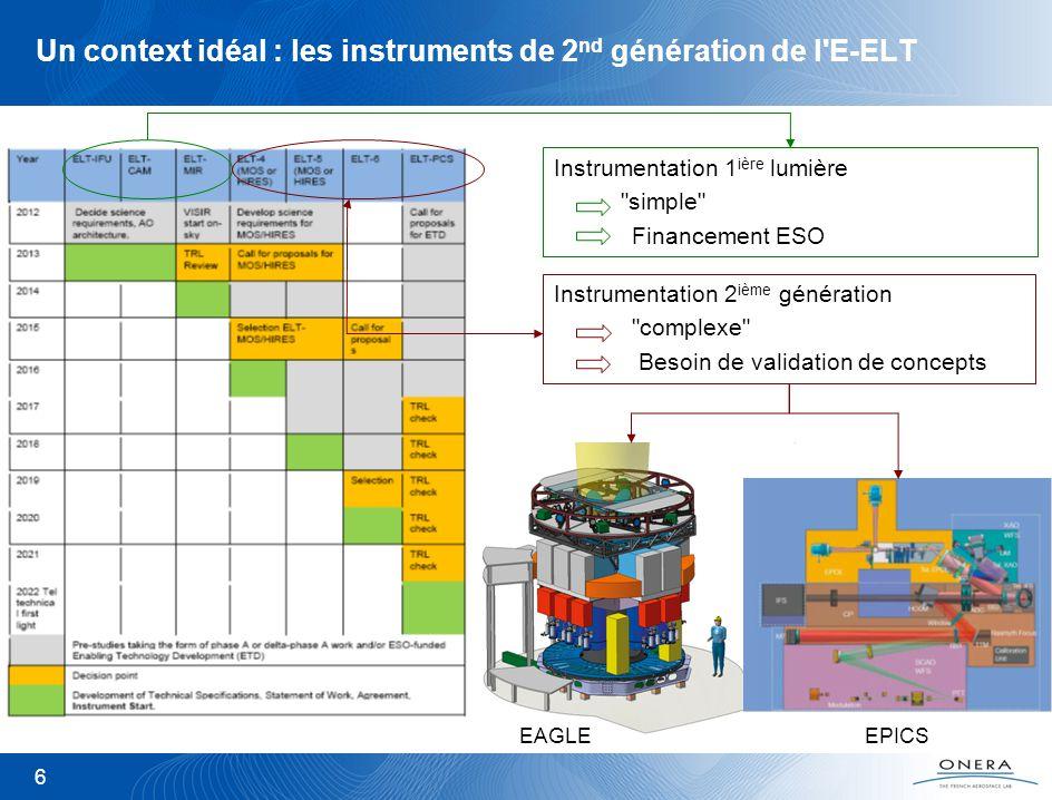 Un context idéal : les instruments de 2nd génération de l E-ELT
