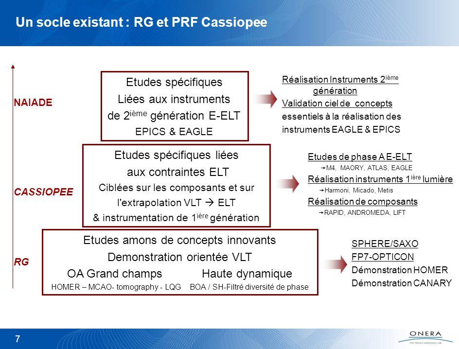 Un socle existant : RG et PRF Cassiopee