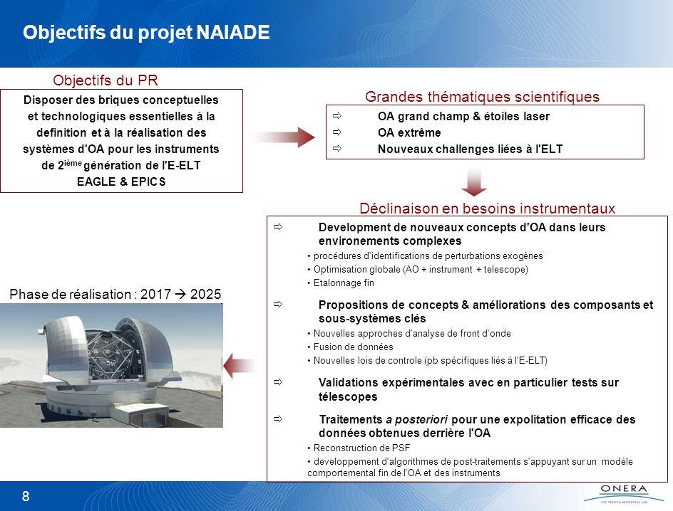 Objectifs du projet NAIADE