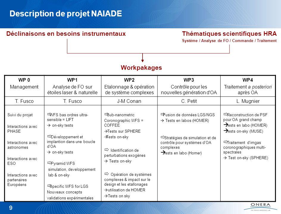 Description de projet NAIADE
