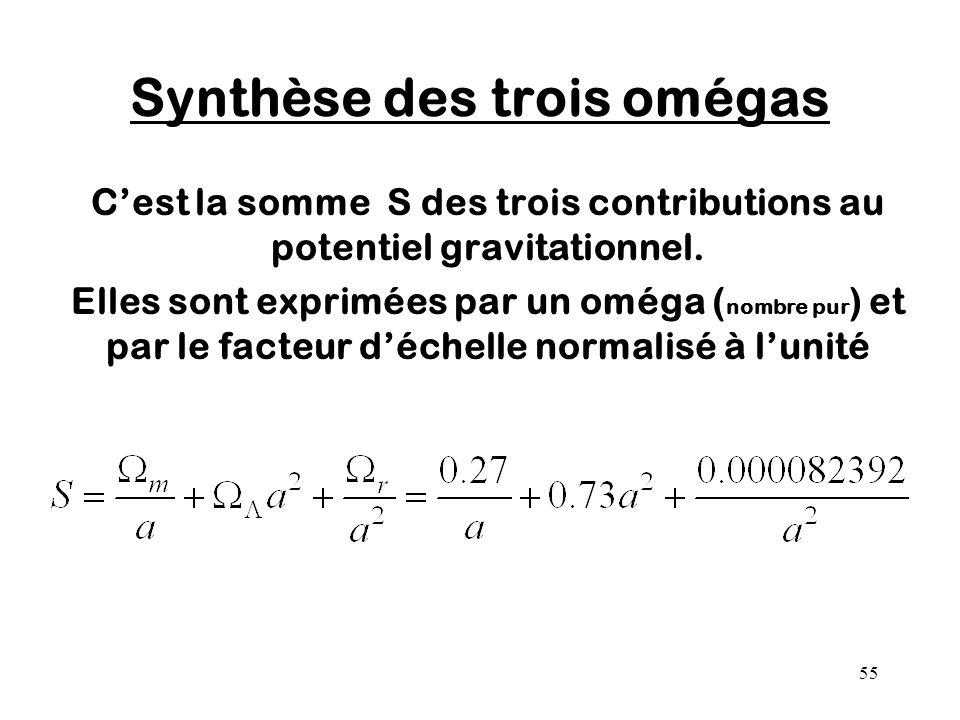 Synthèse des trois omégas