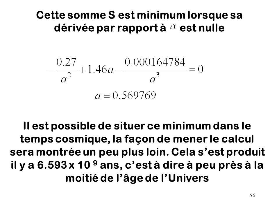 Cette somme S est minimum lorsque sa dérivée par rapport à est nulle