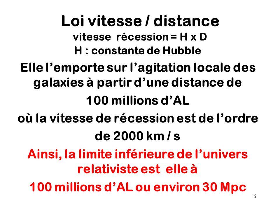 Loi vitesse / distance vitesse récession = H x D