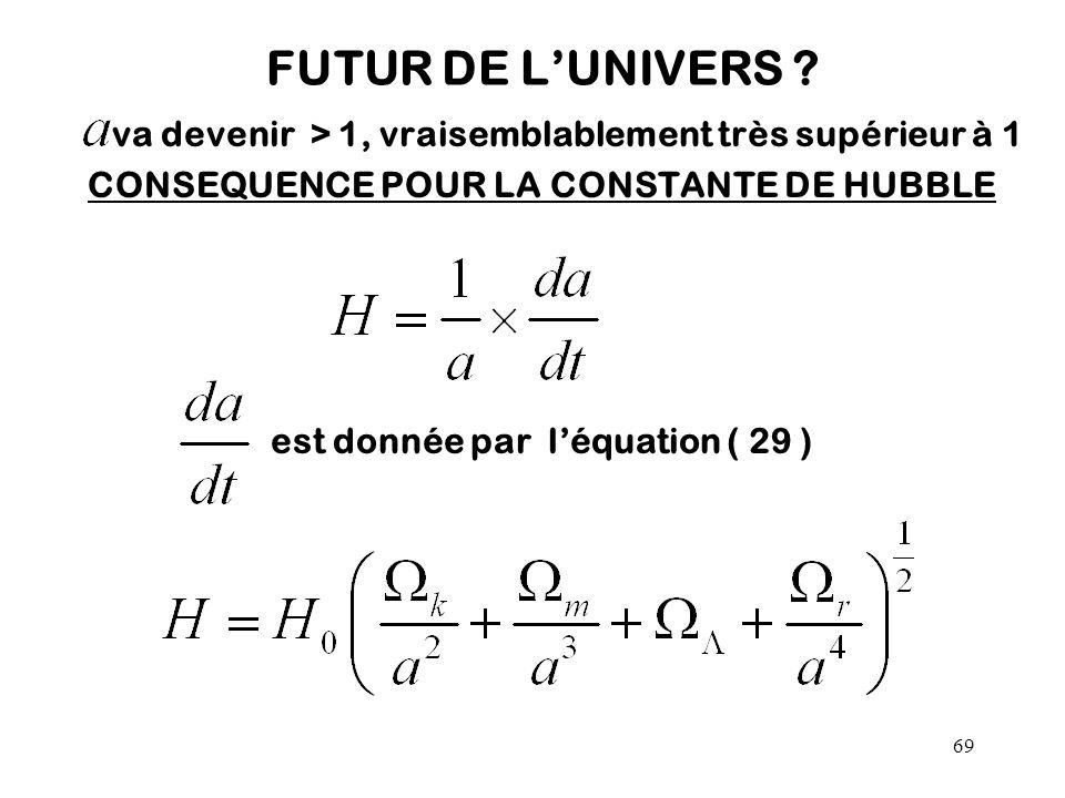 FUTUR DE L'UNIVERS va devenir > 1, vraisemblablement très supérieur à 1. CONSEQUENCE POUR LA CONSTANTE DE HUBBLE.