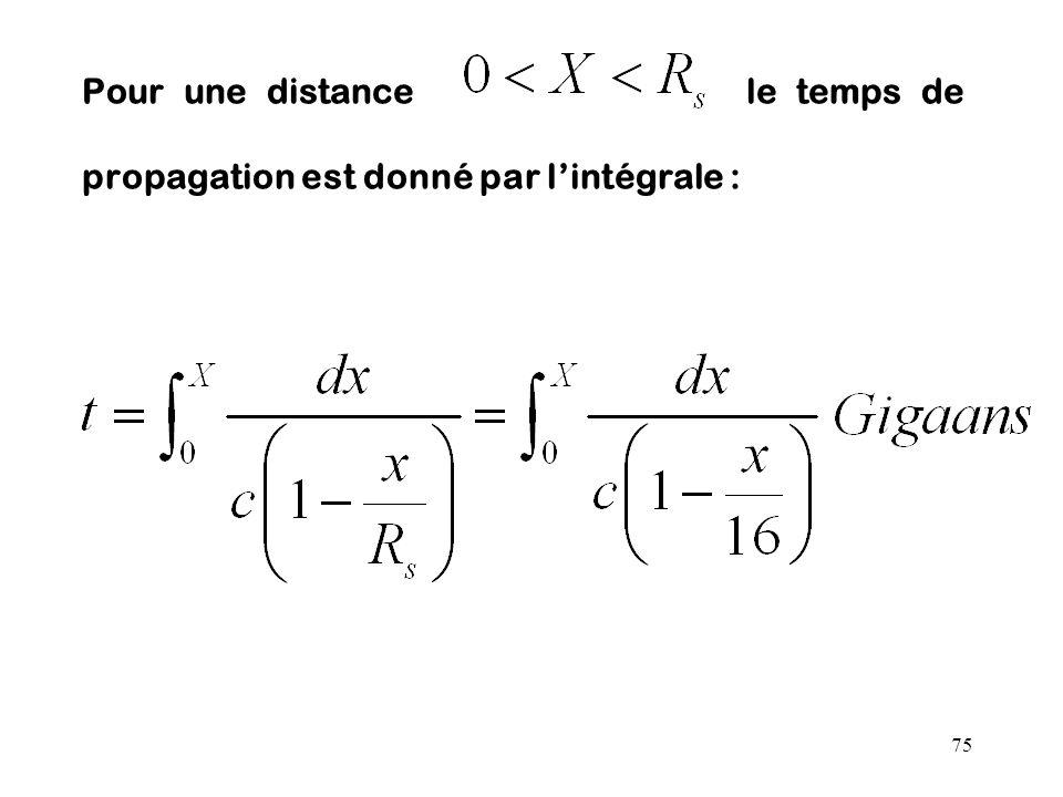 Pour une distance le temps de propagation est donné par l'intégrale :