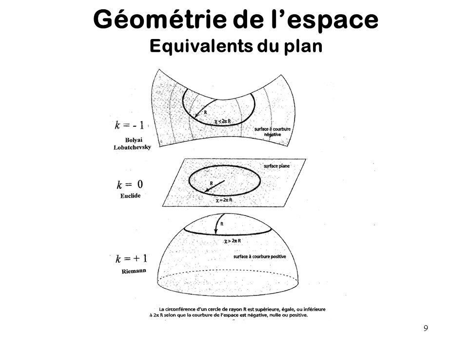 Géométrie de l'espace Equivalents du plan