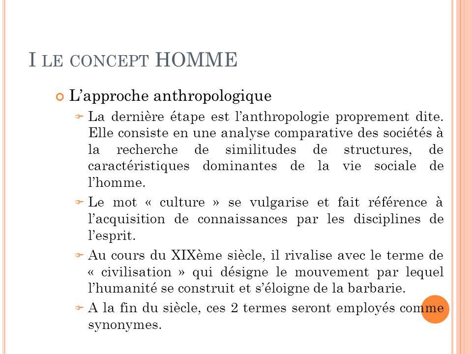 I le concept HOMME L'approche anthropologique