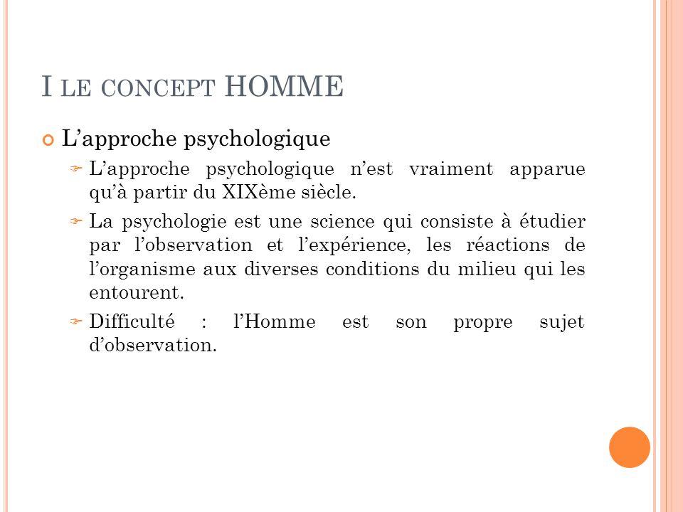 I le concept HOMME L'approche psychologique