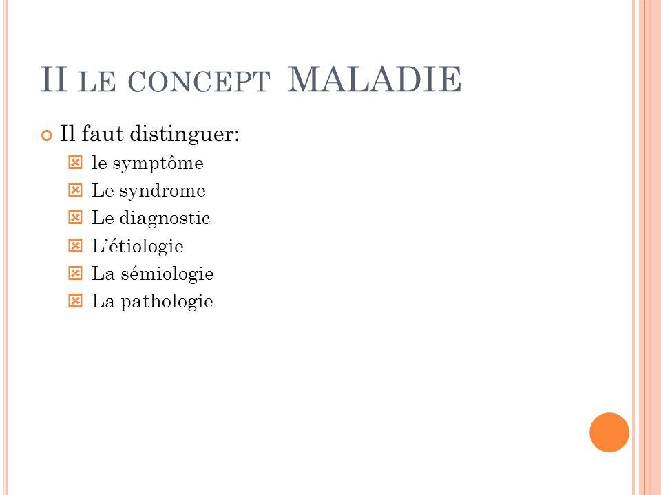 II le concept MALADIE Il faut distinguer: le symptôme Le syndrome