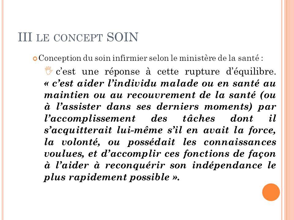 III le concept SOIN Conception du soin infirmier selon le ministère de la santé :