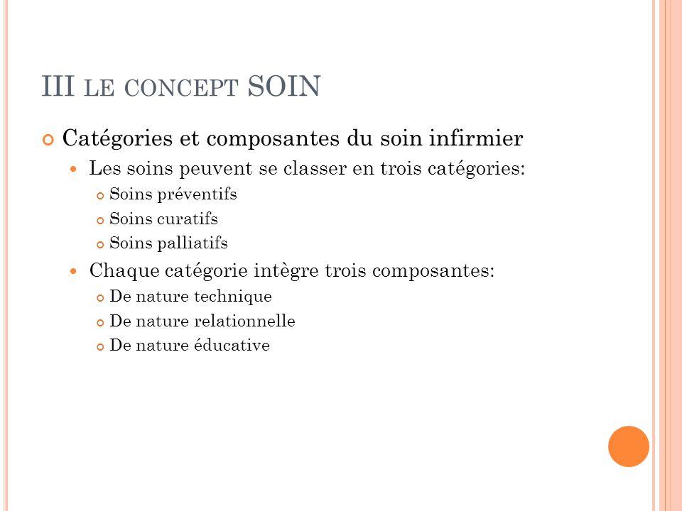 III le concept SOIN Catégories et composantes du soin infirmier