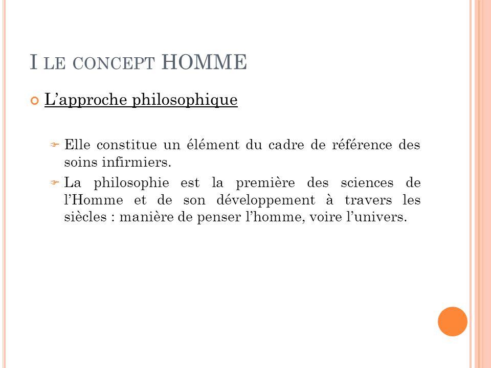 I le concept HOMME L'approche philosophique