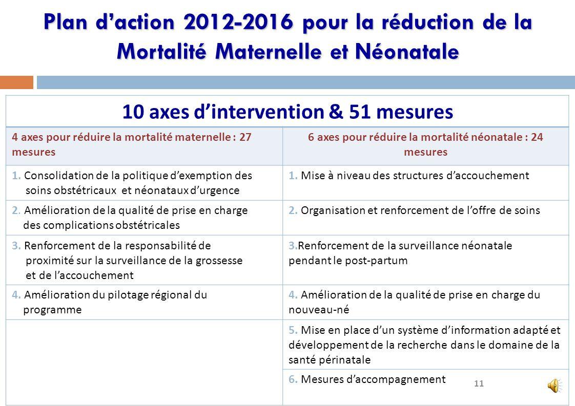 Plan d'action 2012-2016 pour la réduction de la Mortalité Maternelle et Néonatale