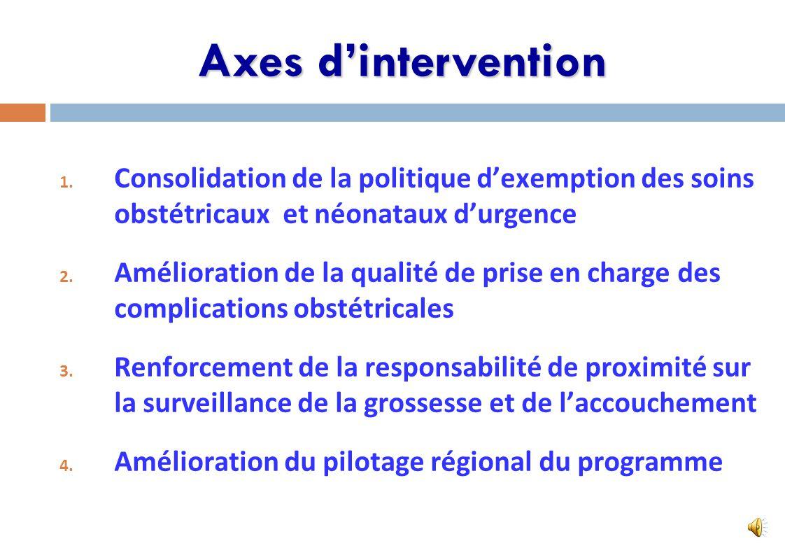 Axes d'intervention Consolidation de la politique d'exemption des soins obstétricaux et néonataux d'urgence.