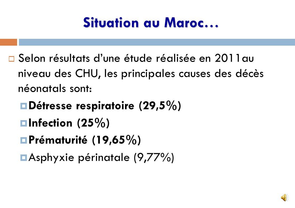 Situation au Maroc… Selon résultats d'une étude réalisée en 2011au niveau des CHU, les principales causes des décès néonatals sont: