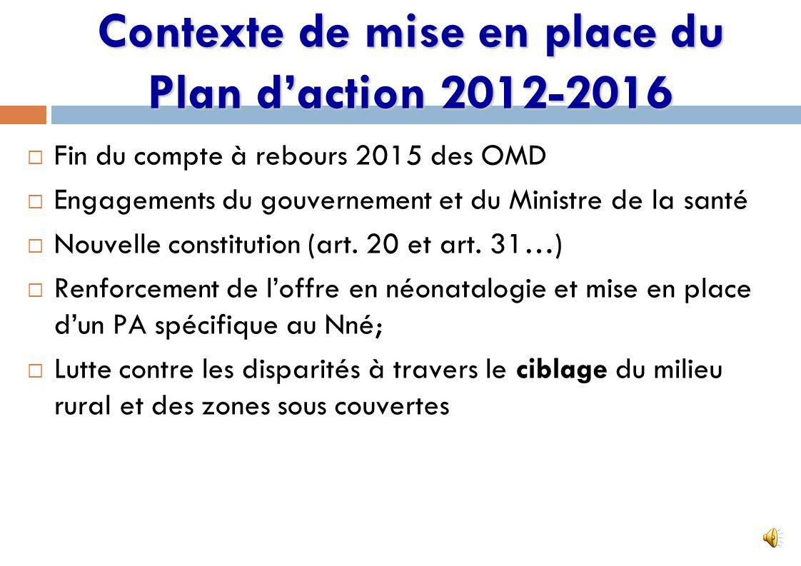 Contexte de mise en place du Plan d'action 2012-2016