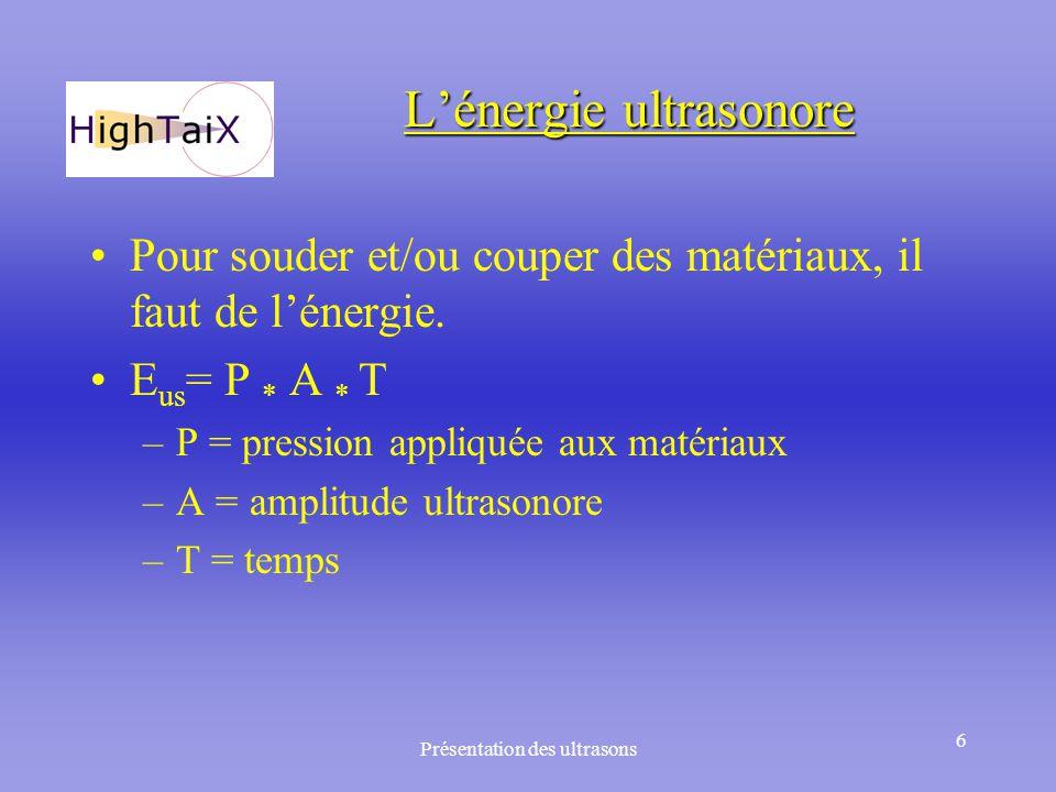 L'énergie ultrasonore