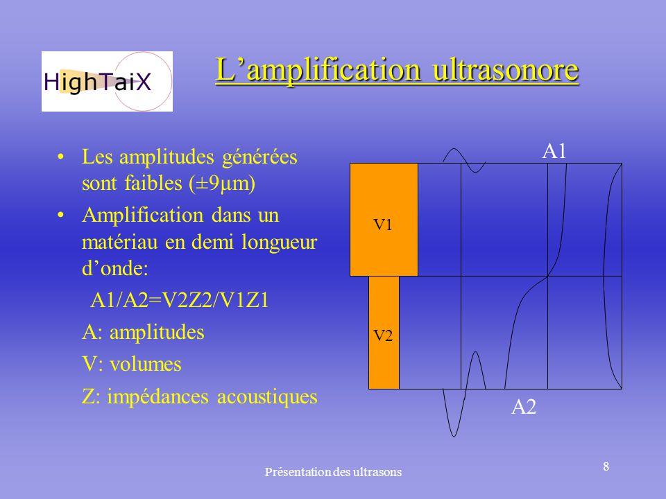 L'amplification ultrasonore