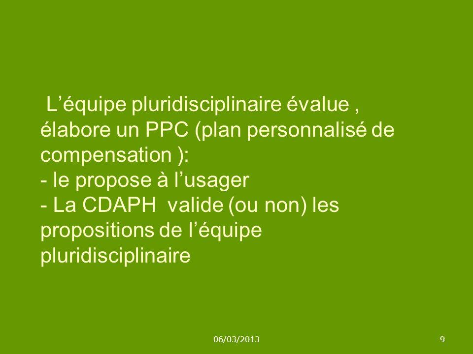 L'équipe pluridisciplinaire évalue , élabore un PPC (plan personnalisé de compensation ): - le propose à l'usager - La CDAPH valide (ou non) les propositions de l'équipe pluridisciplinaire