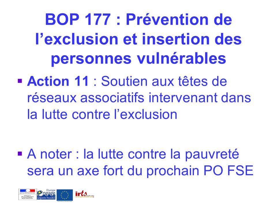 BOP 177 : Prévention de l'exclusion et insertion des personnes vulnérables