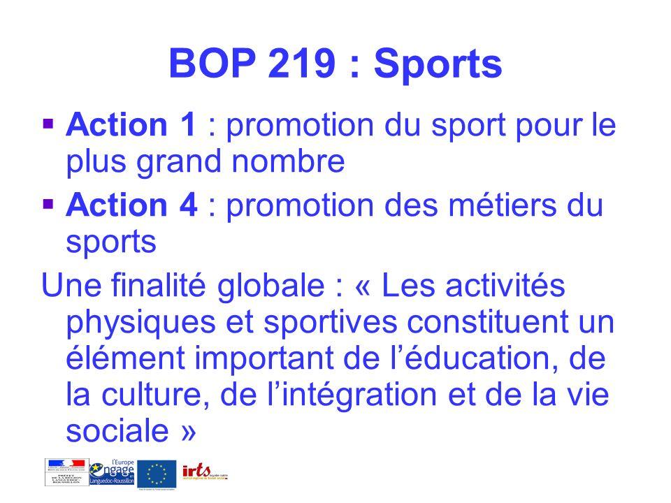 BOP 219 : Sports Action 1 : promotion du sport pour le plus grand nombre. Action 4 : promotion des métiers du sports.