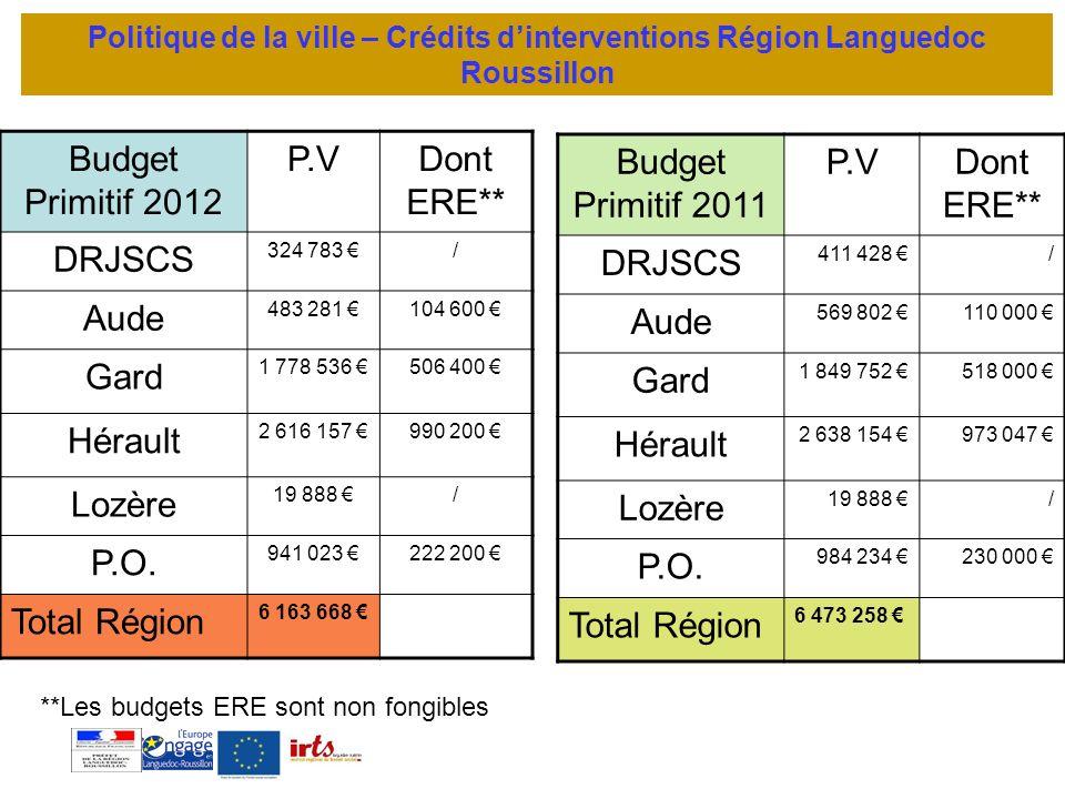 Budget Primitif 2012 P.V Dont ERE** DRJSCS Aude Gard Hérault Lozère
