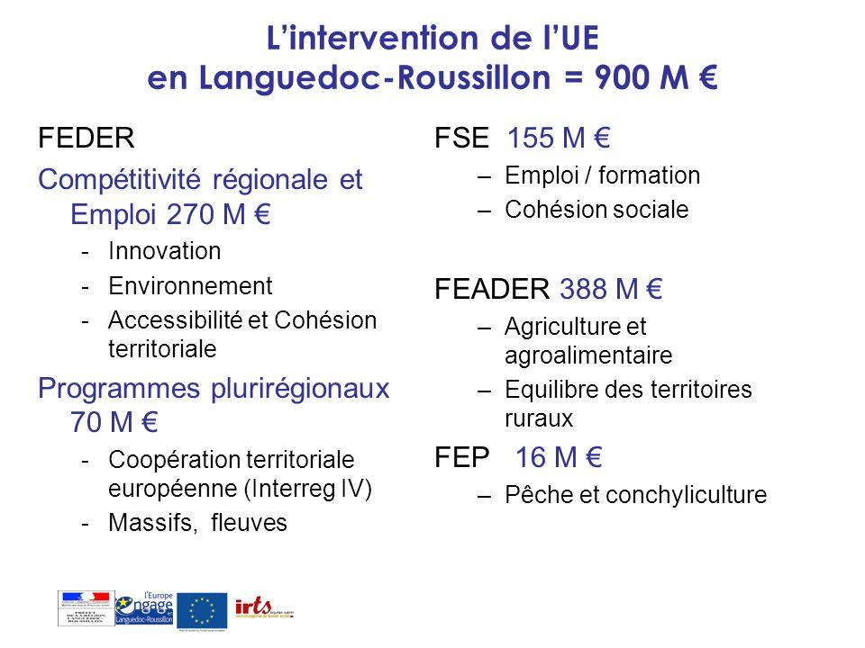 Emploi languedoc roussillon social - Cabinet de recrutement languedoc roussillon ...