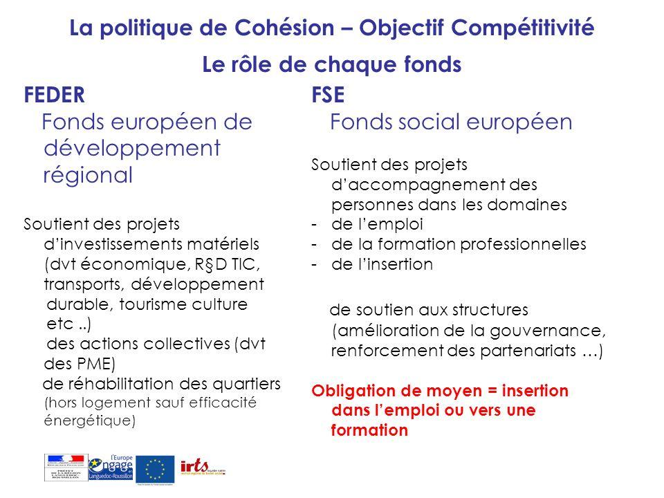 Fonds européen de développement régional FSE Fonds social européen