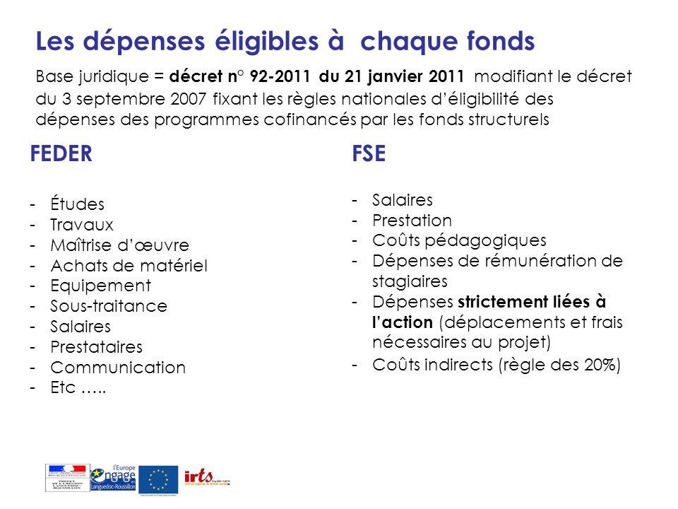 Les dépenses éligibles à chaque fonds Base juridique = décret n° 92-2011 du 21 janvier 2011 modifiant le décret du 3 septembre 2007 fixant les règles nationales d'éligibilité des dépenses des programmes cofinancés par les fonds structurels