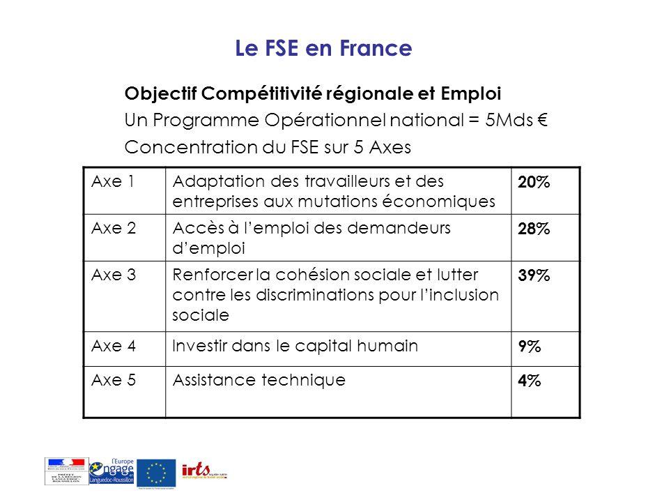 Le FSE en France Objectif Compétitivité régionale et Emploi