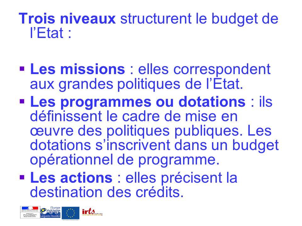 Trois niveaux structurent le budget de l'Etat :
