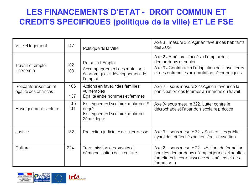 LES FINANCEMENTS D'ETAT - DROIT COMMUN ET CREDITS SPECIFIQUES (politique de la ville) ET LE FSE