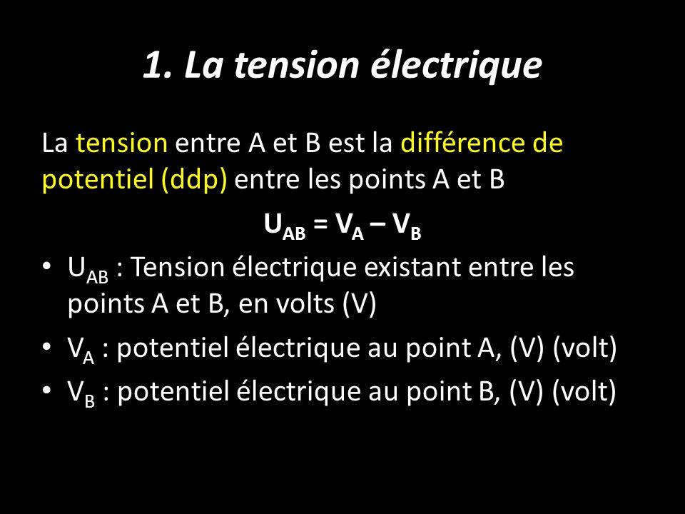 1. La tension électrique La tension entre A et B est la différence de potentiel (ddp) entre les points A et B.