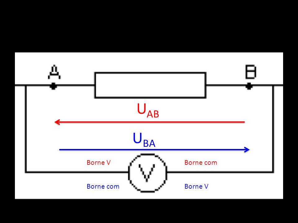 UAB UBA Borne V Borne com Borne com Borne V