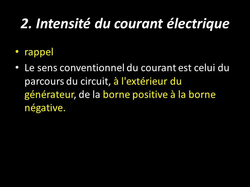 2. Intensité du courant électrique