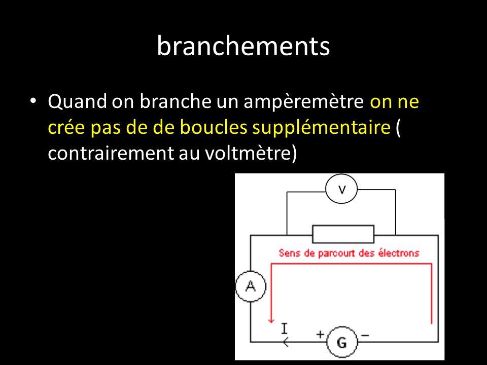 branchements Quand on branche un ampèremètre on ne crée pas de de boucles supplémentaire ( contrairement au voltmètre)