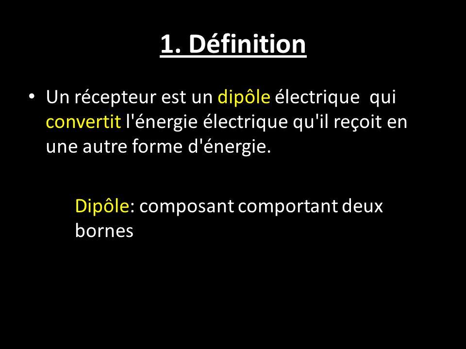 1. Définition Un récepteur est un dipôle électrique qui convertit l énergie électrique qu il reçoit en une autre forme d énergie.