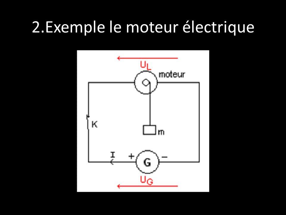 2.Exemple le moteur électrique