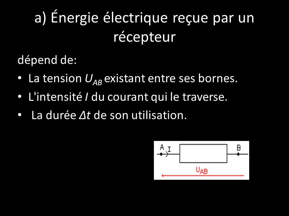 a) Énergie électrique reçue par un récepteur