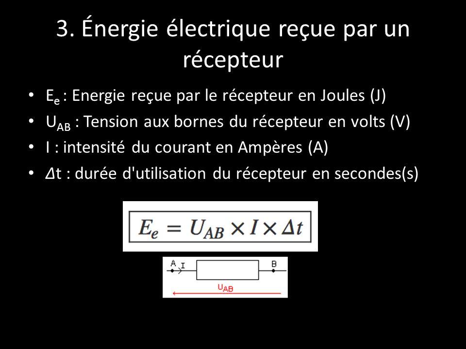 3. Énergie électrique reçue par un récepteur